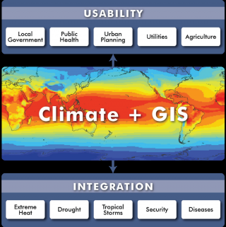 Geographic Information Systems (GIS) Program