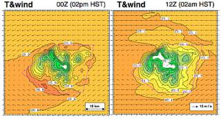 Day (left) and night (right) mean surface winds and temperature features over Kauai Island and surrounding waters, as forecasted using WRF for a date in July 2004 in support of a missile test.