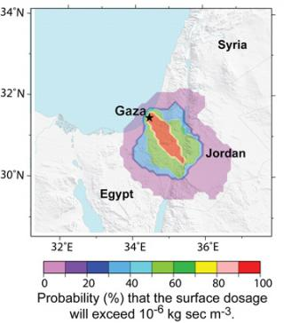 "Probability that the surface dosage will exceed a user–defined threshold, for a simulated agent released over Gaza City 6 h prior to the time shown here. To obtain this estimate, ClimoFDDA produced the ""typical"" atmospheric conditions and uncertainties during the nighttime in September from a 20–year downscaled re–analysis."