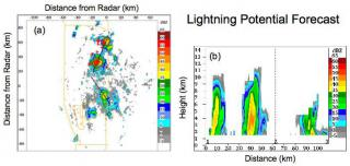 A forecast product for the potential of storms to produce lightning has been developed and deployed at WSMR and EPG.