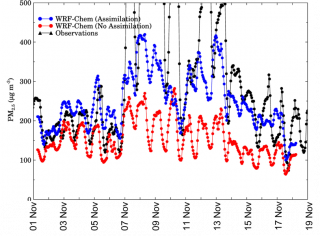 Time-series of observed and WRF-Chem simulated surface PM2.5 mass concentration with and without assimilation of MODIS AOD retrievals